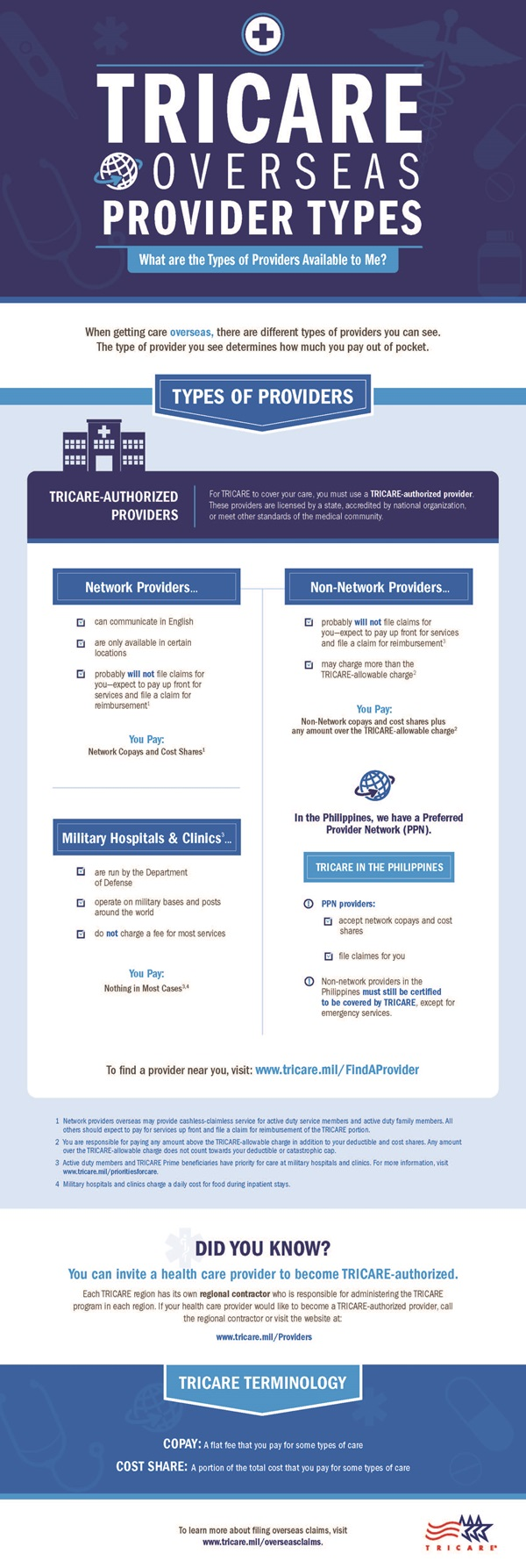 TRICARE Overseas Provider Infographic