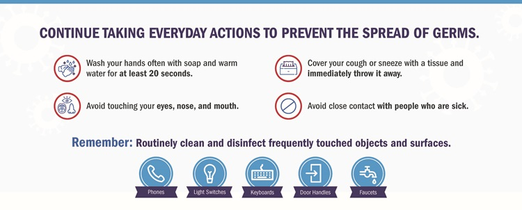 coronavirus prevention inforgraphic wash your hands, cover you cough and sneeze, avoid close contact with people that are sick, avoid touching eyes, nose, and mouth.